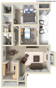 Apartment Charlotte NC